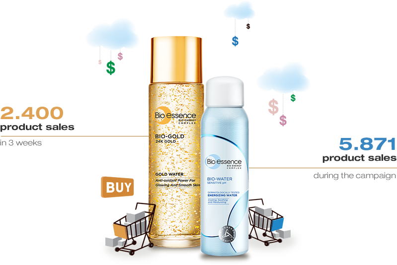 Bioessence Campaign Infographic